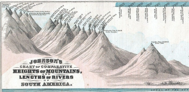 1864_Johnson's_World_Mountains_and_Rivers_Map_or_Chart_-_Geographicus_-_MtsRvrs-johnson-1864